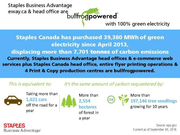 staples-advantage_emissions-data-graphic_october-2016-en