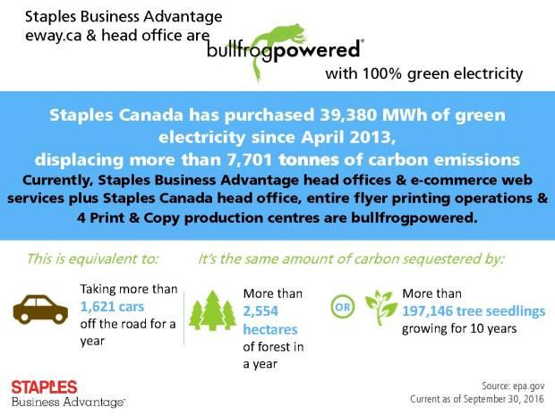 staples-advantage_emissions-data-graphic_october-2016-en