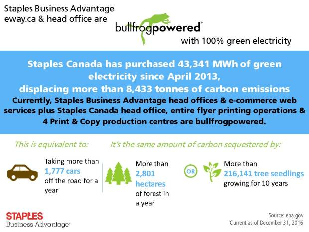 staples-advantage_emissions-data-graphic_january-2017-en