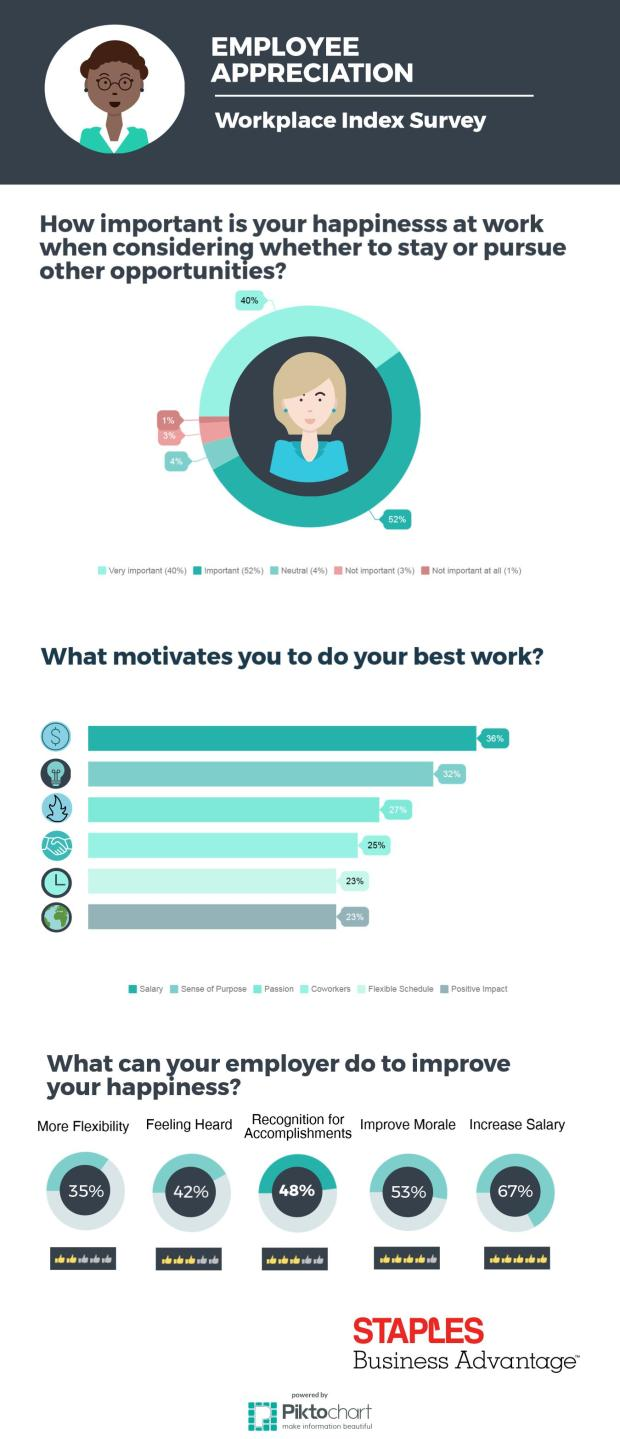 employeeappreciationdayinfographic